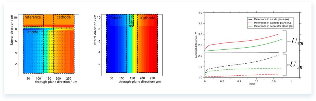 数字材料实验室·-锂电池4.jpg