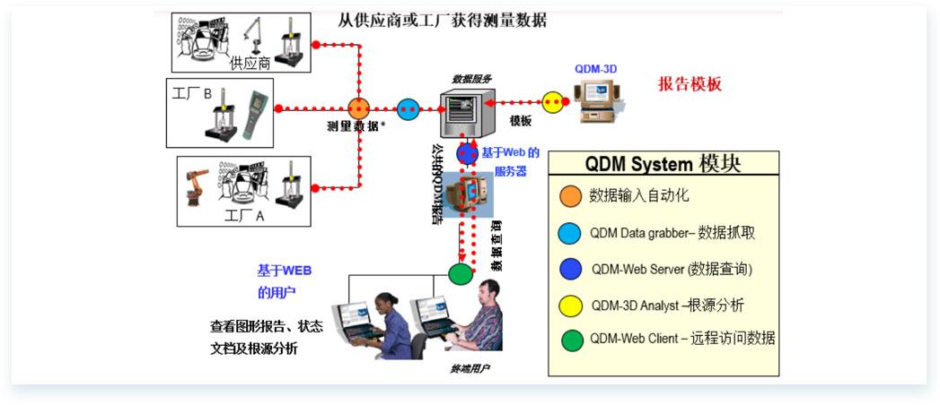 产品QDM-Web-4.jpg