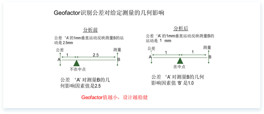 3DCS-Geo-Factor-2.jpg